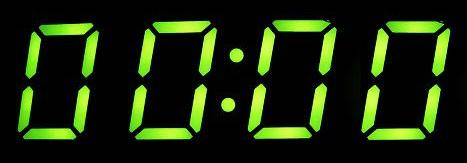 Verdadeiro significado dos minutos e horas em ponto
